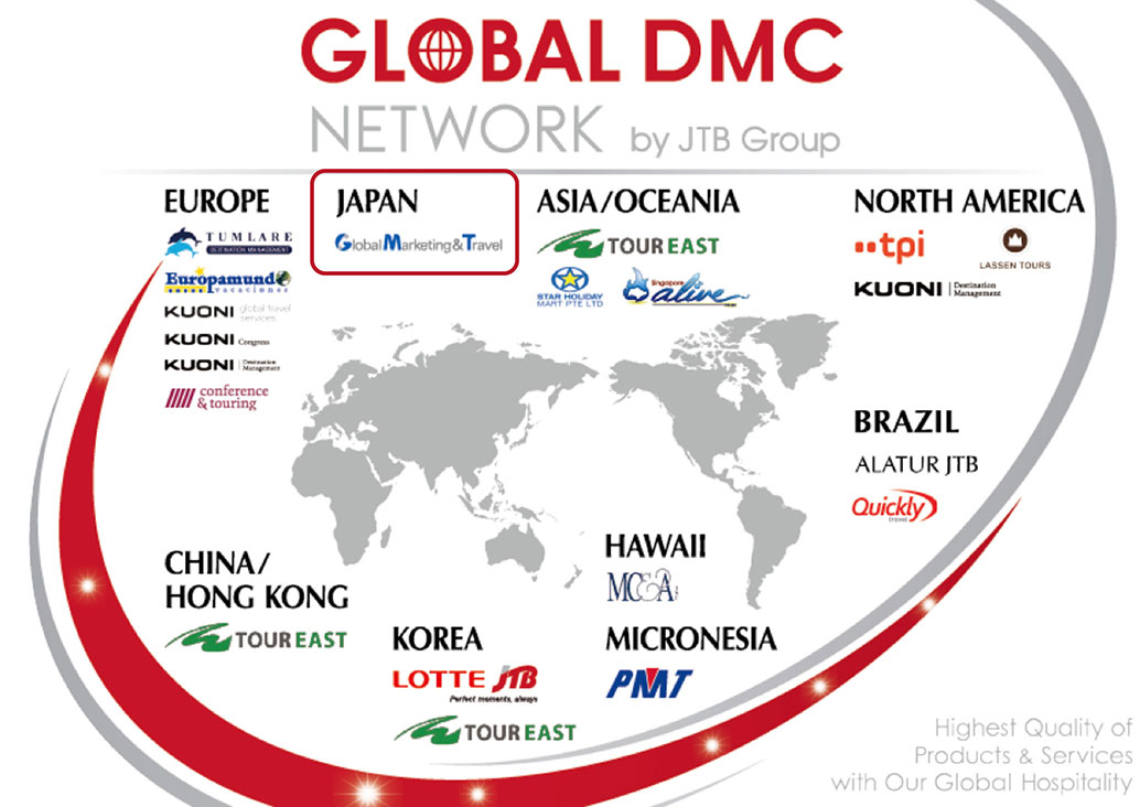 GLOBAL DMC NETWORK